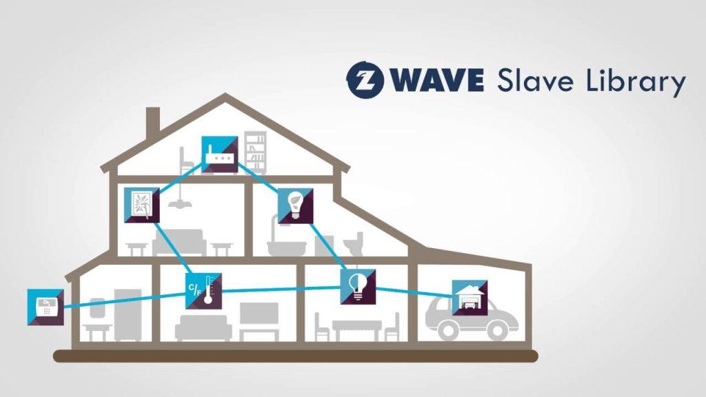 z-wave-mesh-network-1024x576.jpg